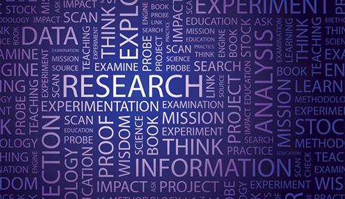 TSI Research