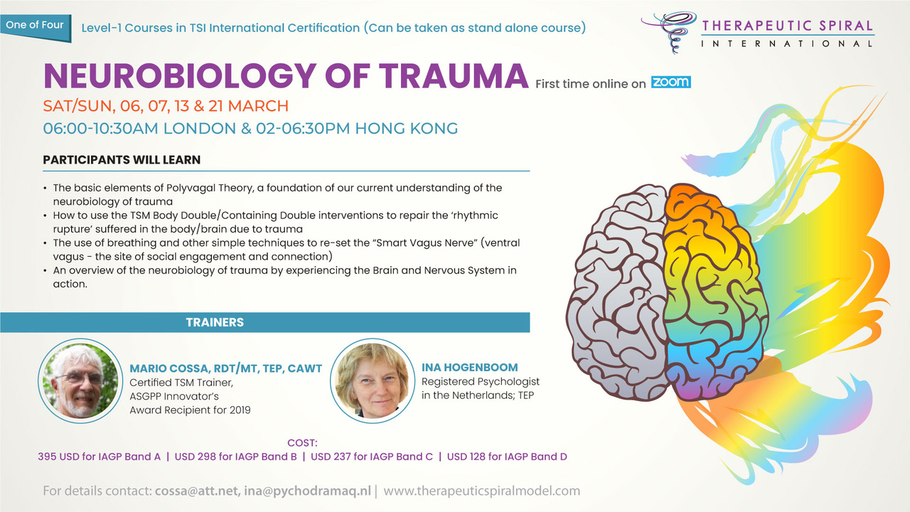 Neurobiology of Trauma